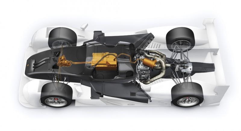 2014 Porsche 919 Hybrid fonctionnement du système Hybrid