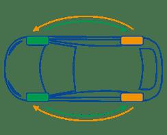 permutation pneus